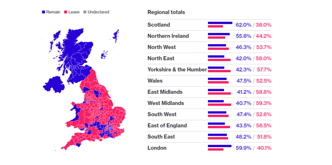 EU Referendum Brexit Vote Results by Place